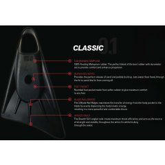 Stealth Swimfins  Premium malaysian rubberAngled blade finsSoft pocket drainage systemRight and left foot fins Please Click the image for more information.